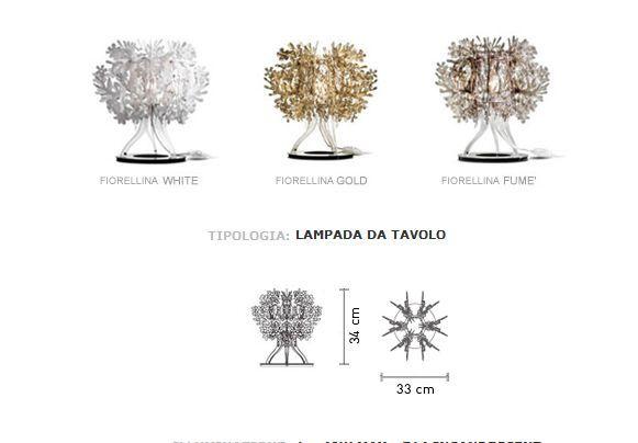Lumi da appoggio best lade da comodino classiche ideas for Lumi da comodino